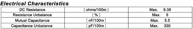 UUTP6-PRG-481-2